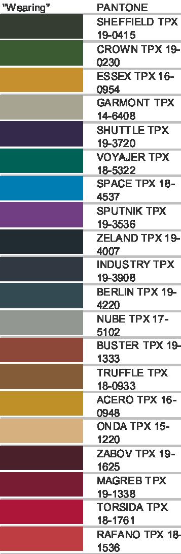 TFL definió sus colores para el otoño/invierno 2018 – 2019